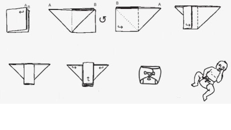 Ako poskladať plienky na novosklad?